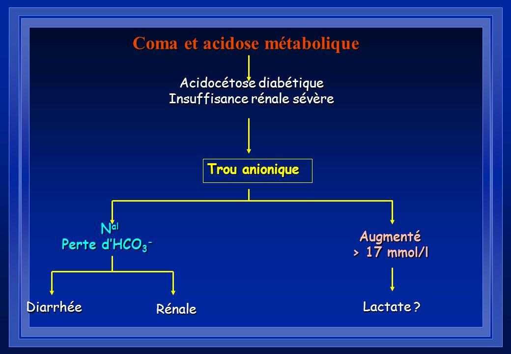 Coma et acidose métabolique