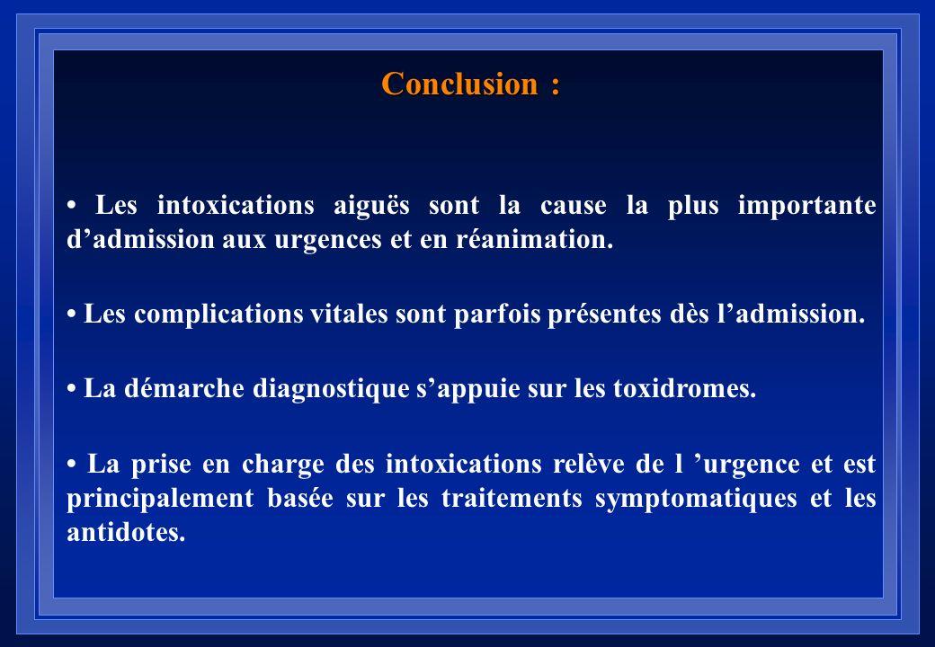 Conclusion : • Les intoxications aiguës sont la cause la plus importante d'admission aux urgences et en réanimation.