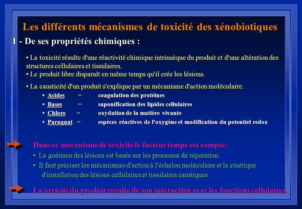 Les différents mécanismes de toxicité des xénobiotiques