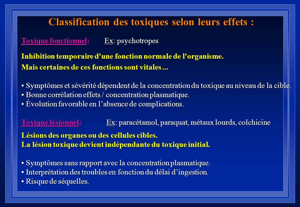 Classification des toxiques selon leurs effets :