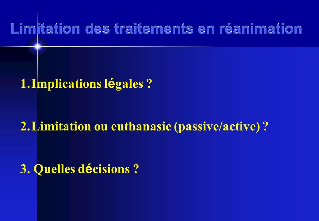 Limitation des traitements en réanimation