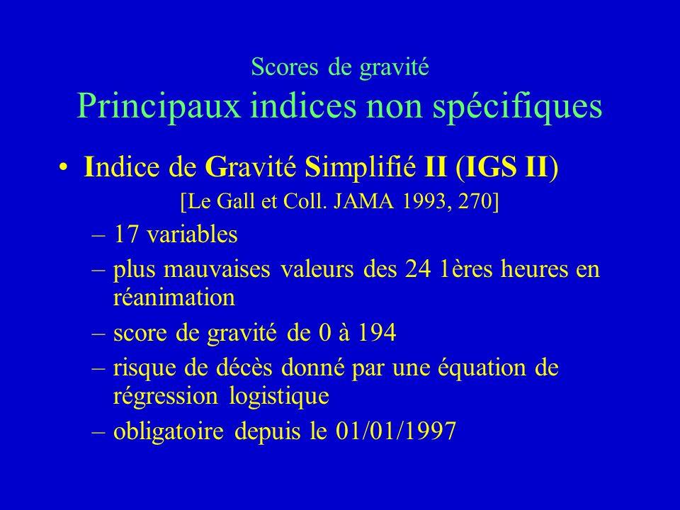 Scores de gravité Principaux indices non spécifiques