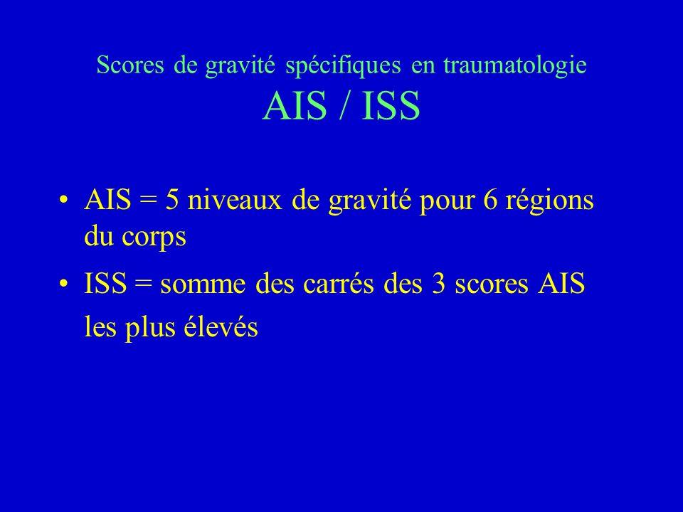 Scores de gravité spécifiques en traumatologie AIS / ISS