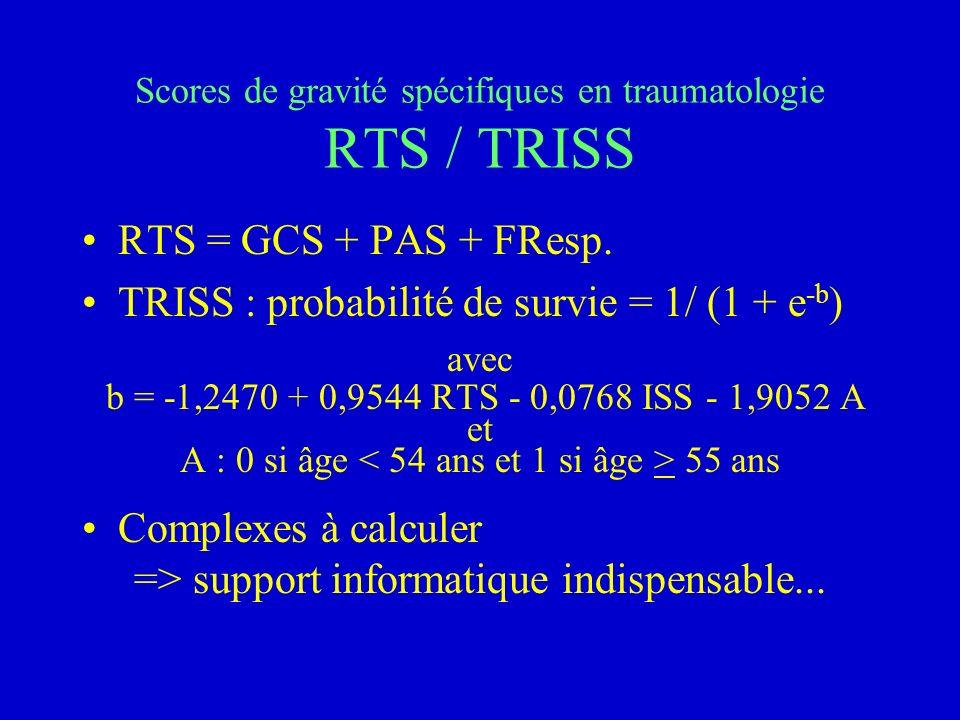Scores de gravité spécifiques en traumatologie RTS / TRISS