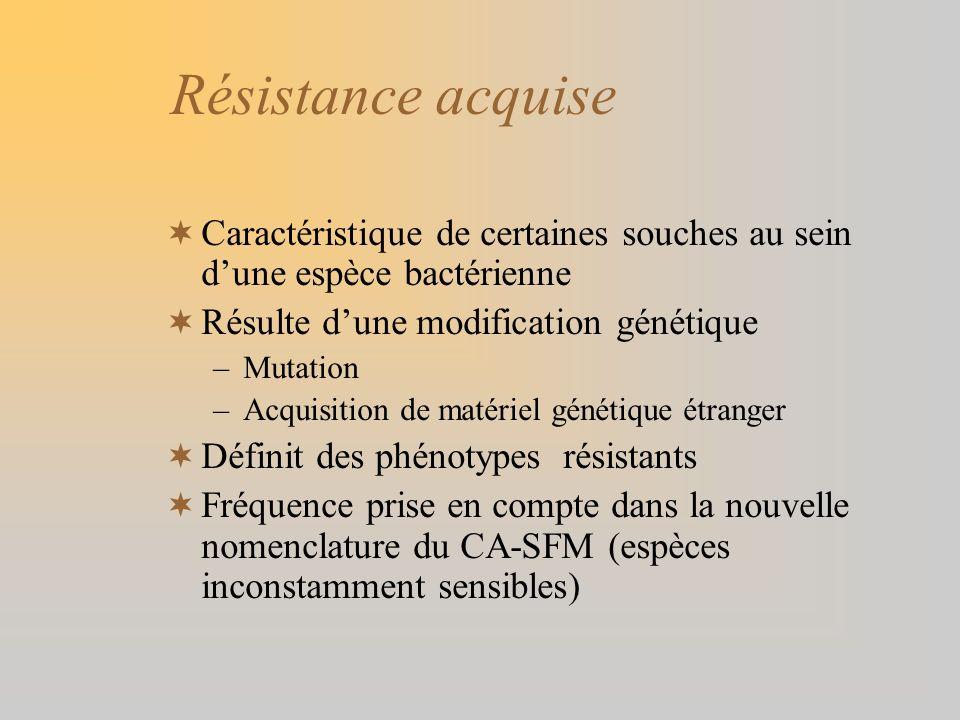 Résistance acquise Caractéristique de certaines souches au sein d'une espèce bactérienne. Résulte d'une modification génétique.