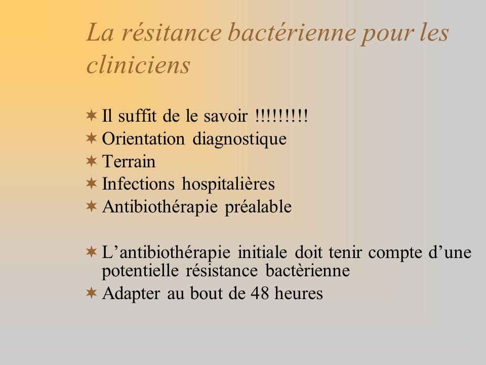 La résitance bactérienne pour les cliniciens