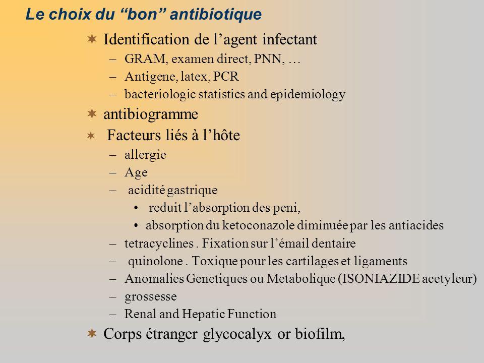 Le choix du bon antibiotique