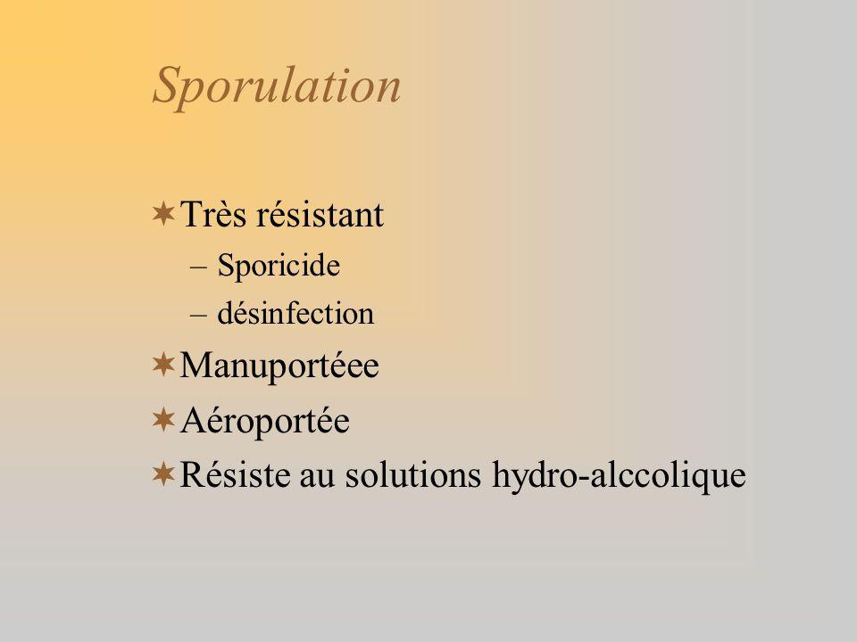 Sporulation Très résistant Manuportéee Aéroportée