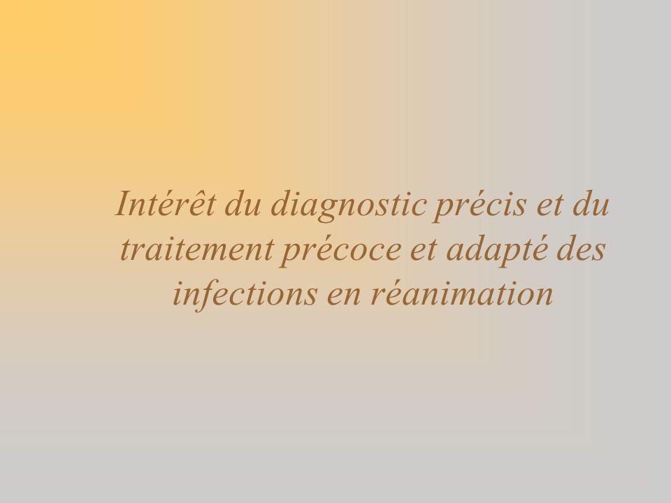 Intérêt du diagnostic précis et du traitement précoce et adapté des infections en réanimation