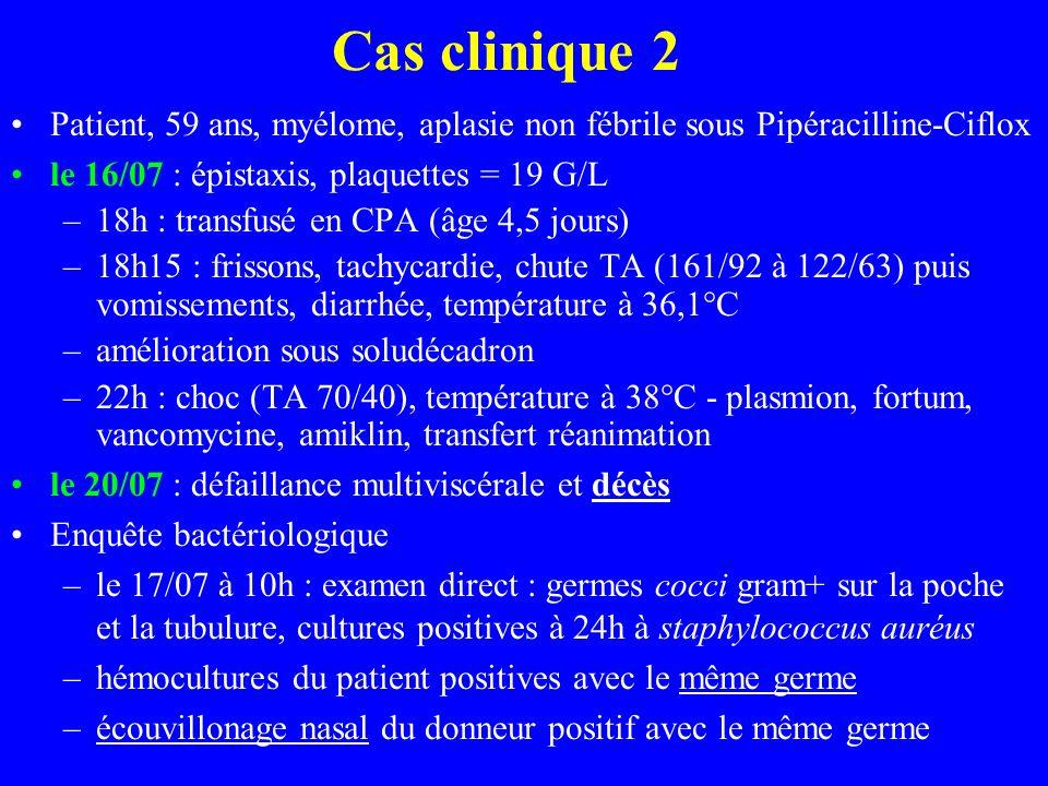 Cas clinique 2 Patient, 59 ans, myélome, aplasie non fébrile sous Pipéracilline-Ciflox. le 16/07 : épistaxis, plaquettes = 19 G/L.