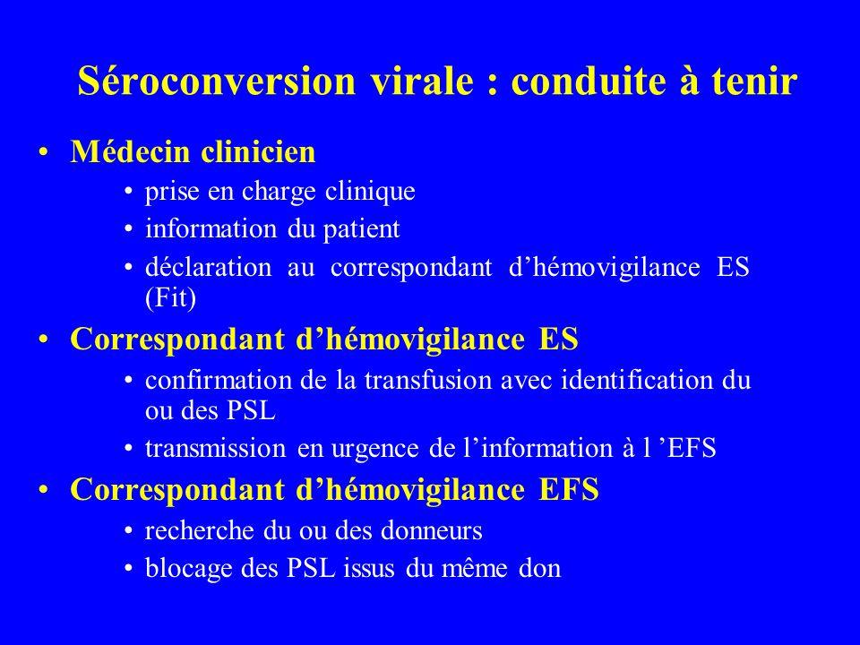 Séroconversion virale : conduite à tenir