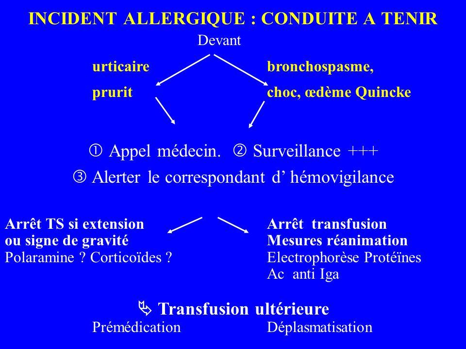 INCIDENT ALLERGIQUE : CONDUITE A TENIR