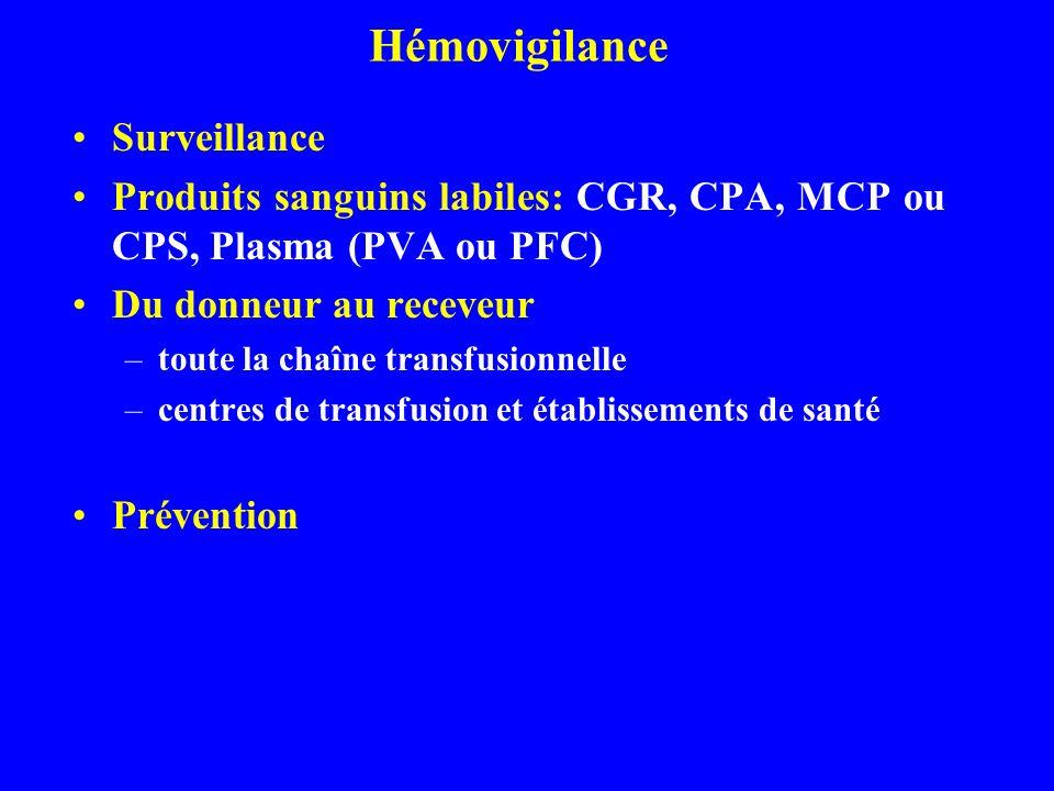 Hémovigilance Surveillance