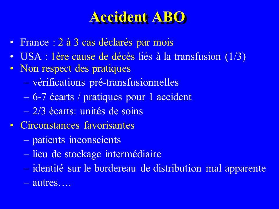 Accident ABO France : 2 à 3 cas déclarés par mois