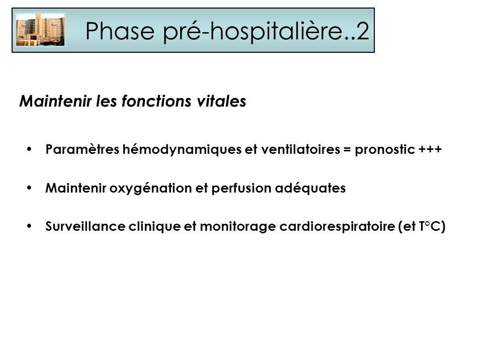 Phase pré-hospitalière..2