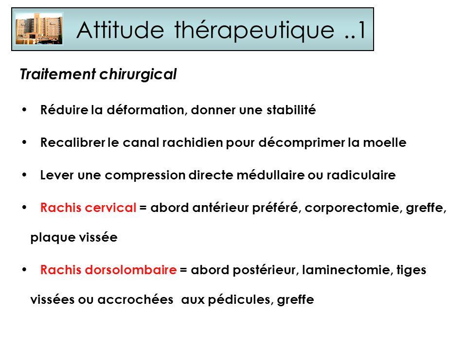 Attitude thérapeutique ..1