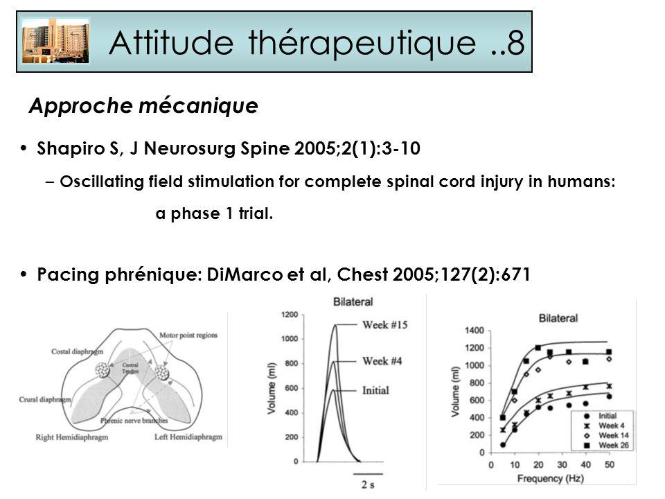 Attitude thérapeutique ..8