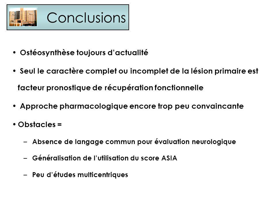Conclusions Ostéosynthèse toujours d'actualité