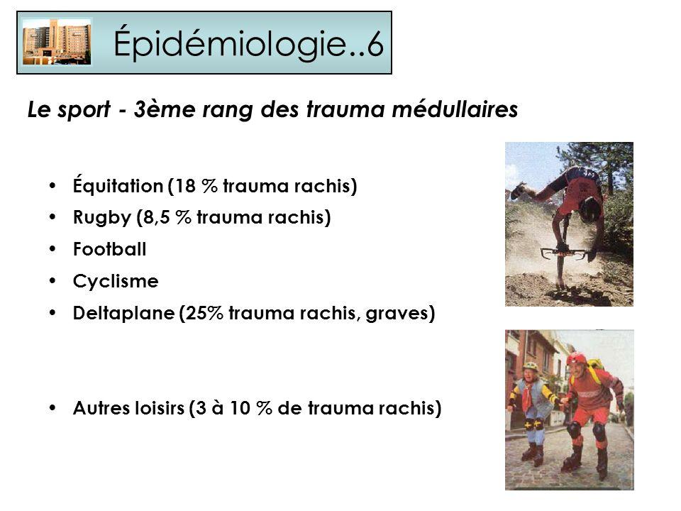 Épidémiologie..6 Le sport - 3ème rang des trauma médullaires