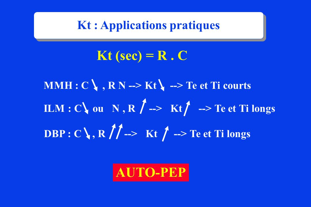 Kt : Applications pratiques
