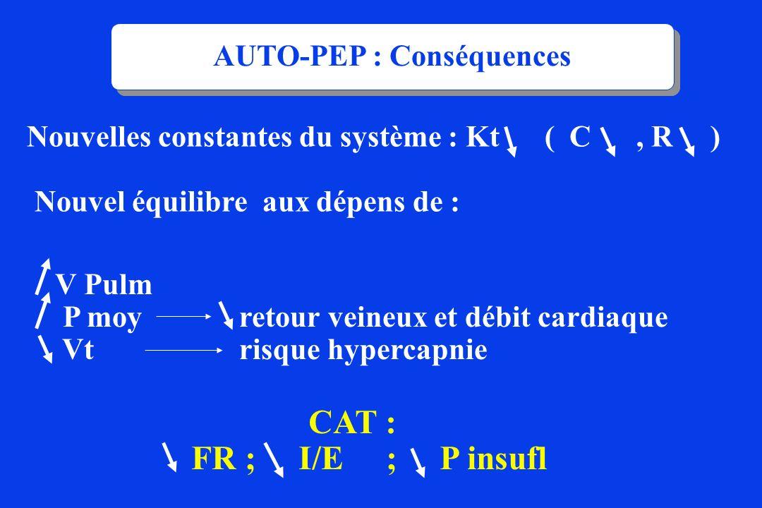 AUTO-PEP : Conséquences