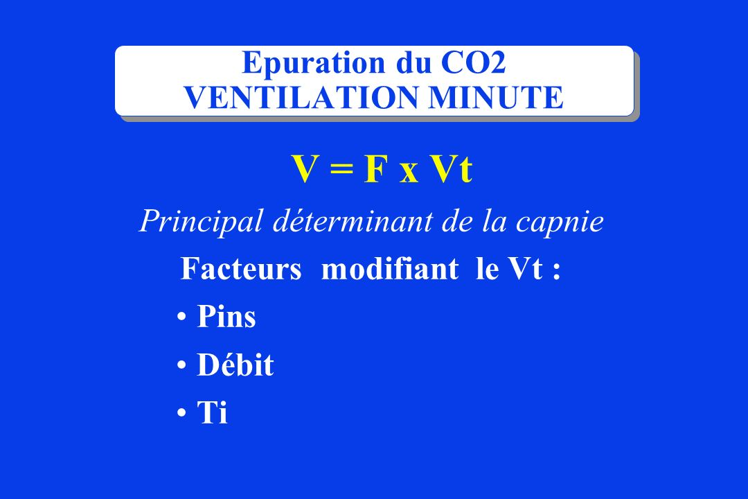 Epuration du CO2 VENTILATION MINUTE