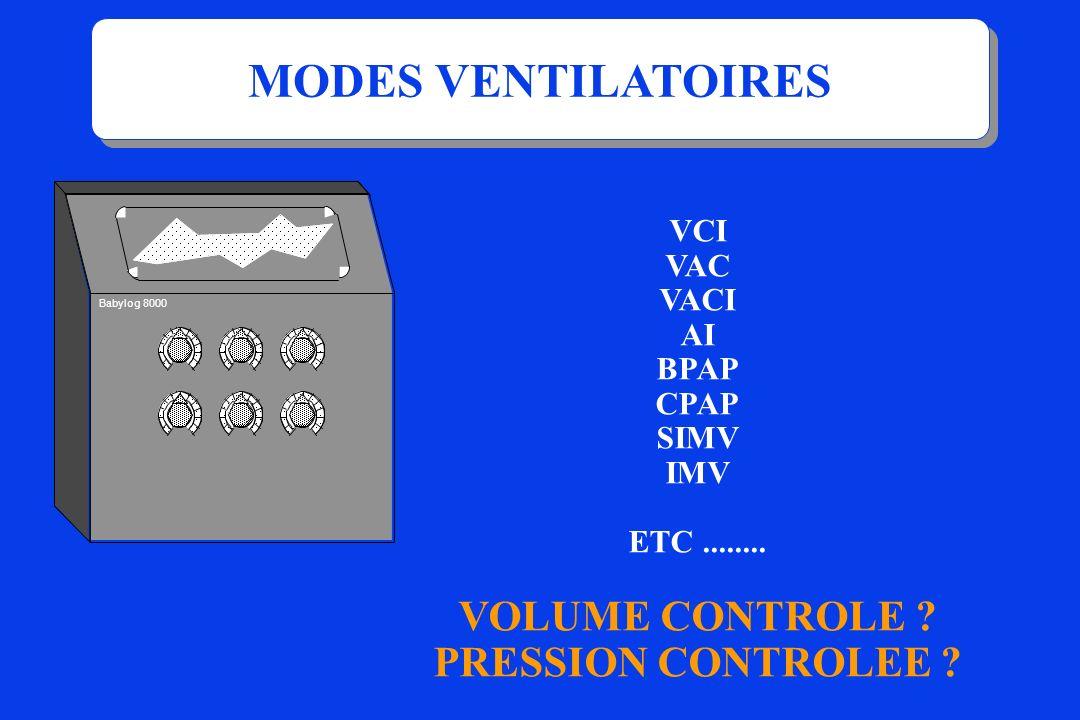 MODES VENTILATOIRES VOLUME CONTROLE PRESSION CONTROLEE VCI VAC