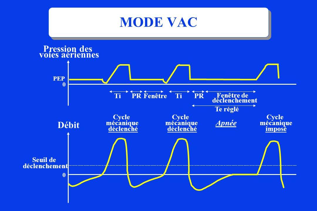 MODE VAC MODE VAC Pression des voies aériennes Débit Apnée Ti PR