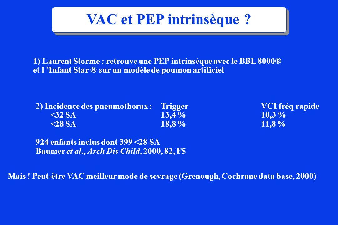 VAC et PEP intrinsèque 1) Laurent Storme : retrouve une PEP intrinsèque avec le BBL 8000® et l 'Infant Star ® sur un modèle de poumon artificiel.