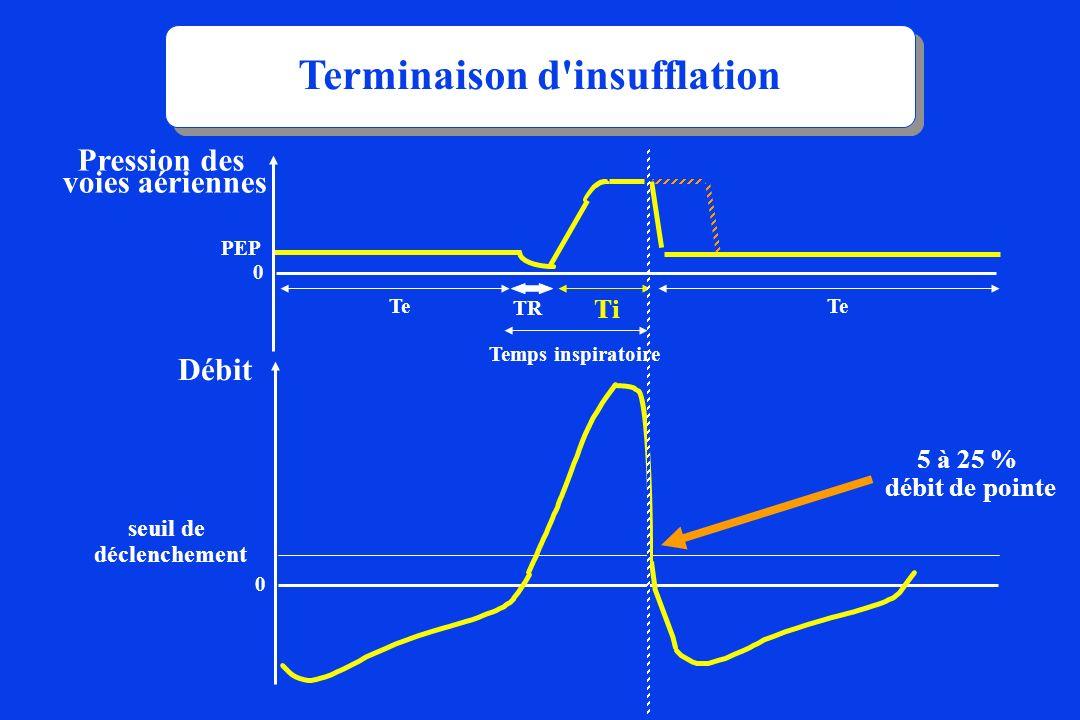 Terminaison d insufflation