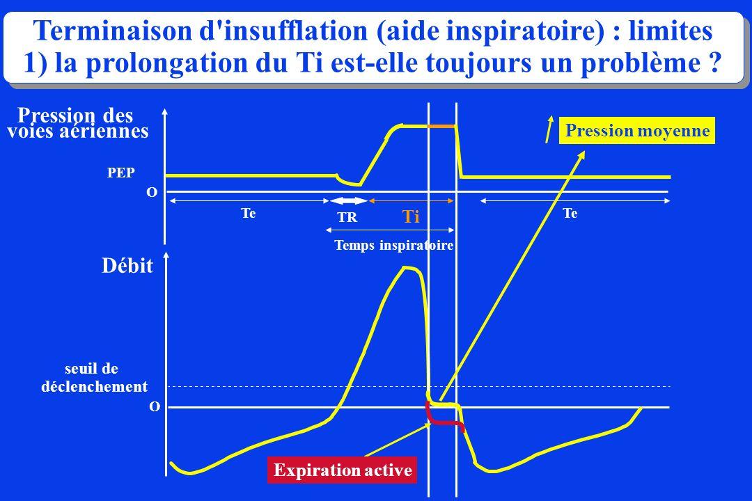 Terminaison d insufflation (aide inspiratoire) : limites