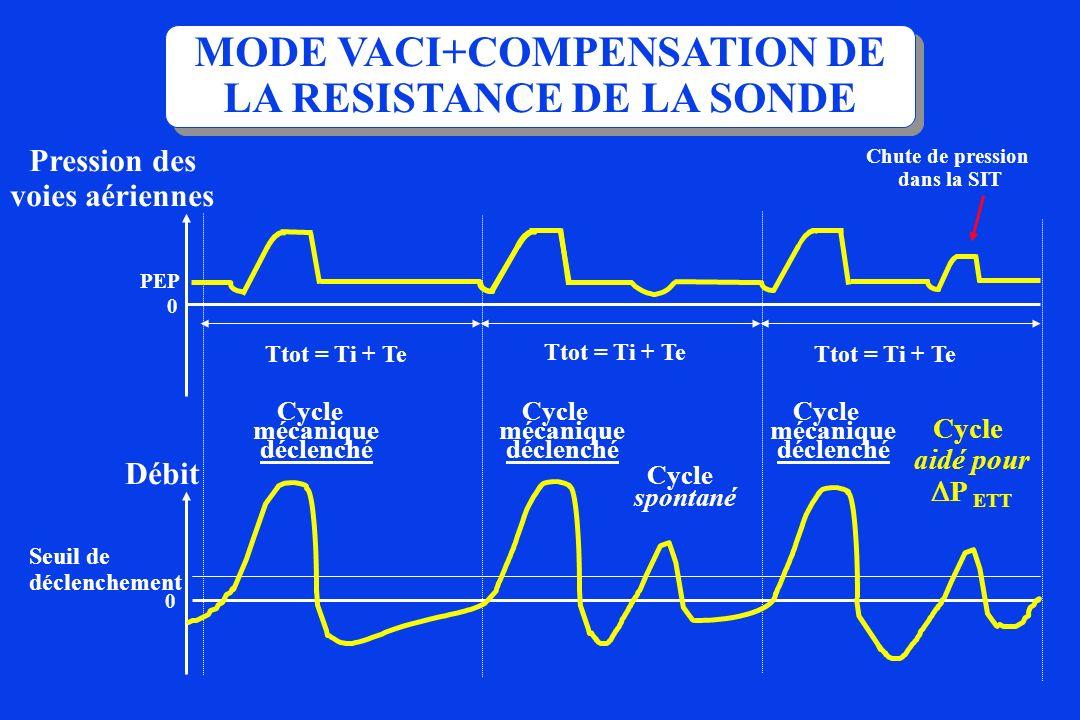 MODE VACI+COMPENSATION DE LA RESISTANCE DE LA SONDE