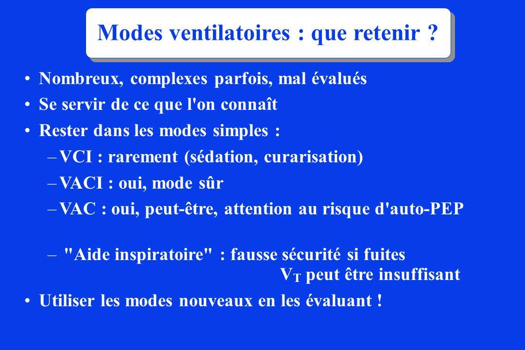 Modes ventilatoires : que retenir