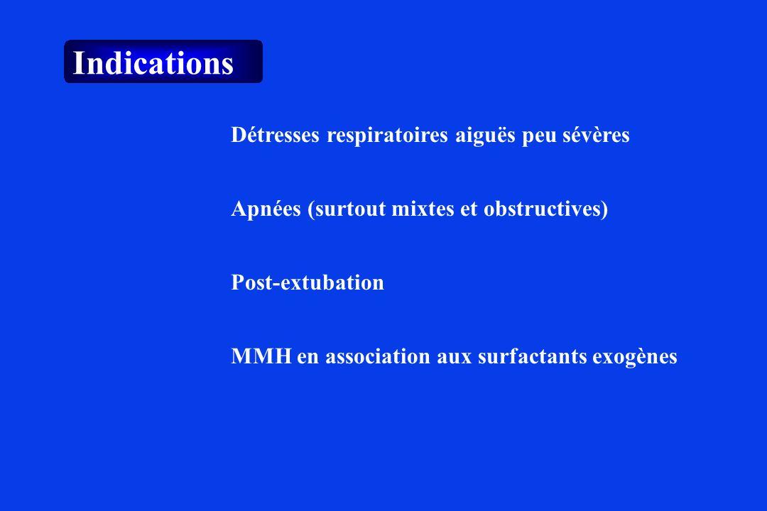 Indications Détresses respiratoires aiguës peu sévères
