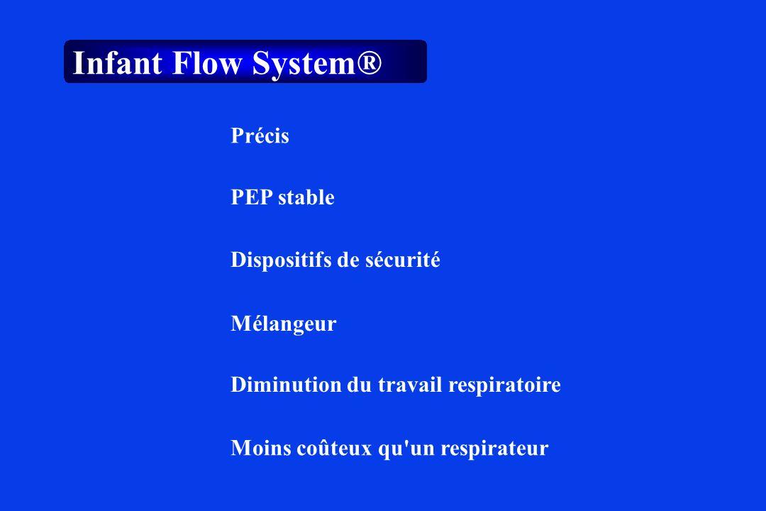 Infant Flow System® Précis PEP stable Dispositifs de sécurité