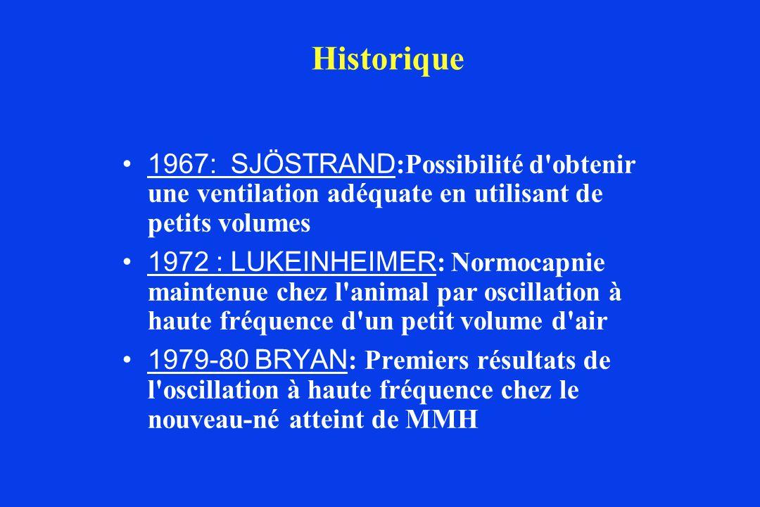 Historique1967: SJÖSTRAND:Possibilité d obtenir une ventilation adéquate en utilisant de petits volumes.