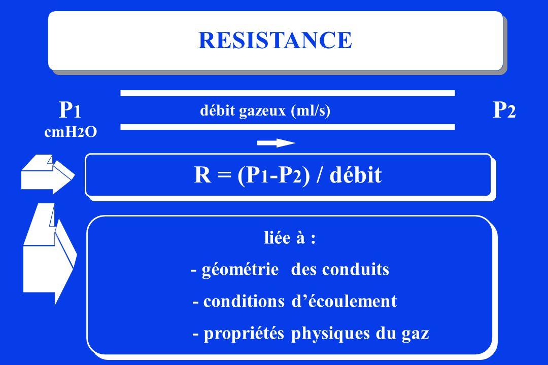 RESISTANCE P1 P2 R = (P1-P2) / débit