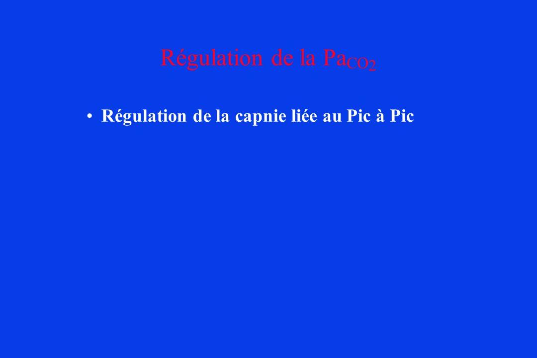 Régulation de la PaCO2 Régulation de la capnie liée au Pic à Pic