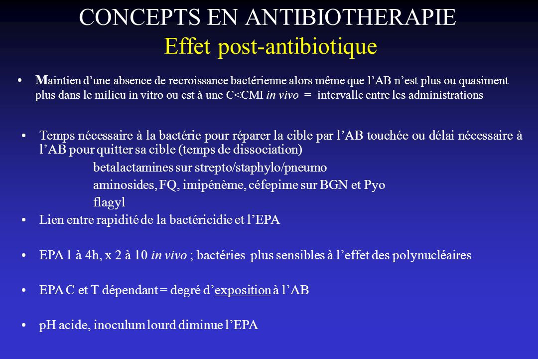 CONCEPTS EN ANTIBIOTHERAPIE Effet post-antibiotique