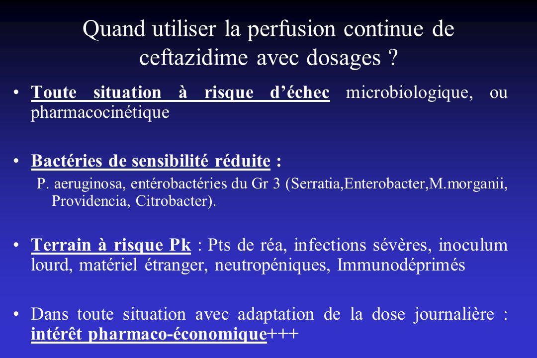 Quand utiliser la perfusion continue de ceftazidime avec dosages