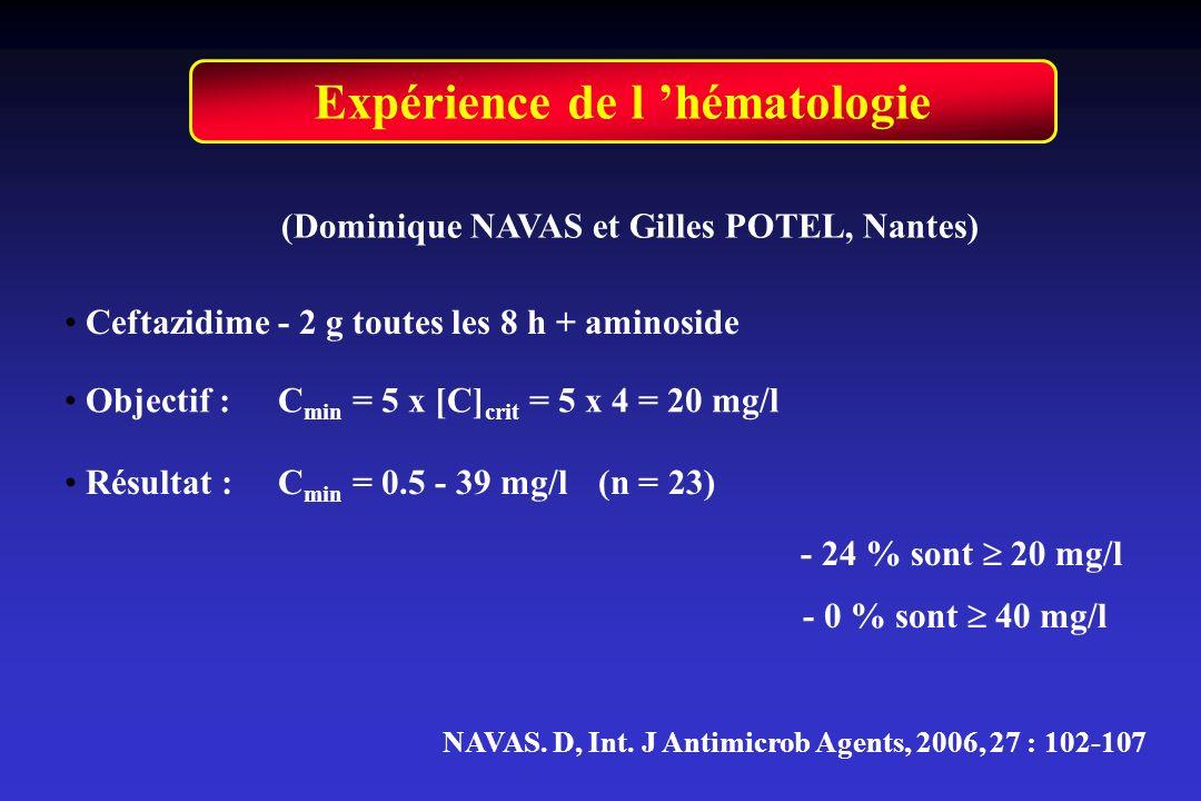 Expérience de l 'hématologie