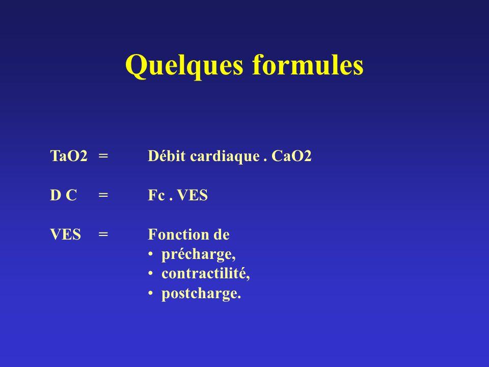 Quelques formules TaO2 = Débit cardiaque . CaO2 D C = Fc . VES