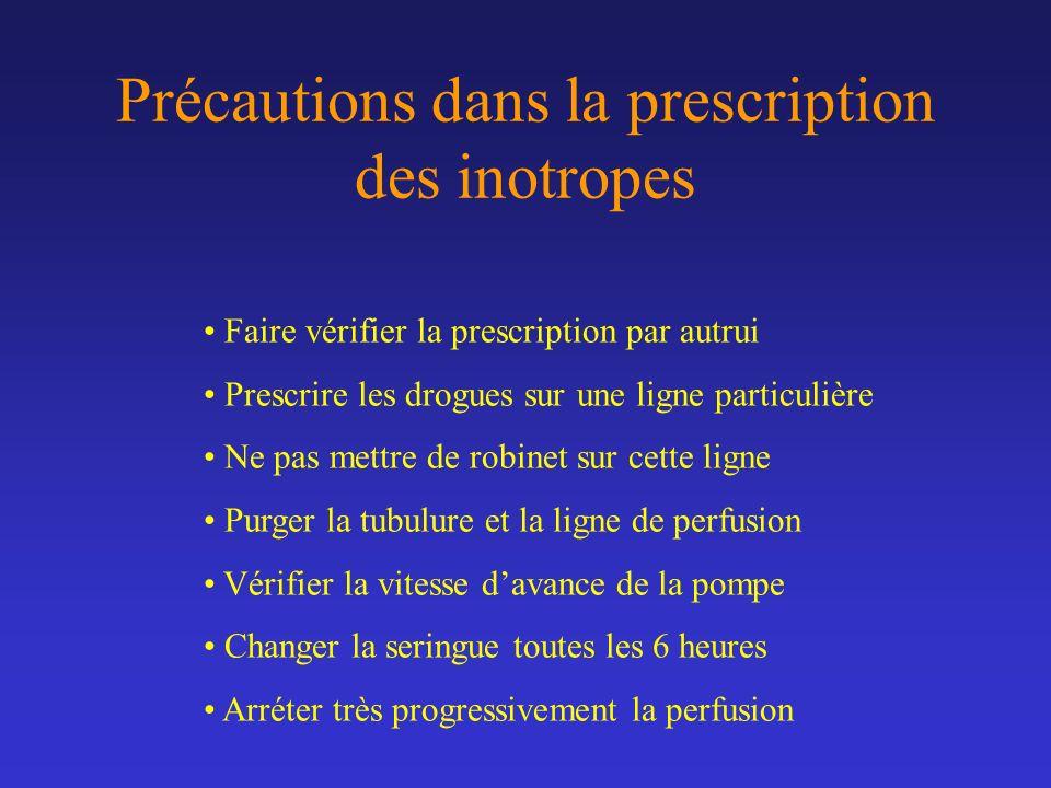 Précautions dans la prescription des inotropes