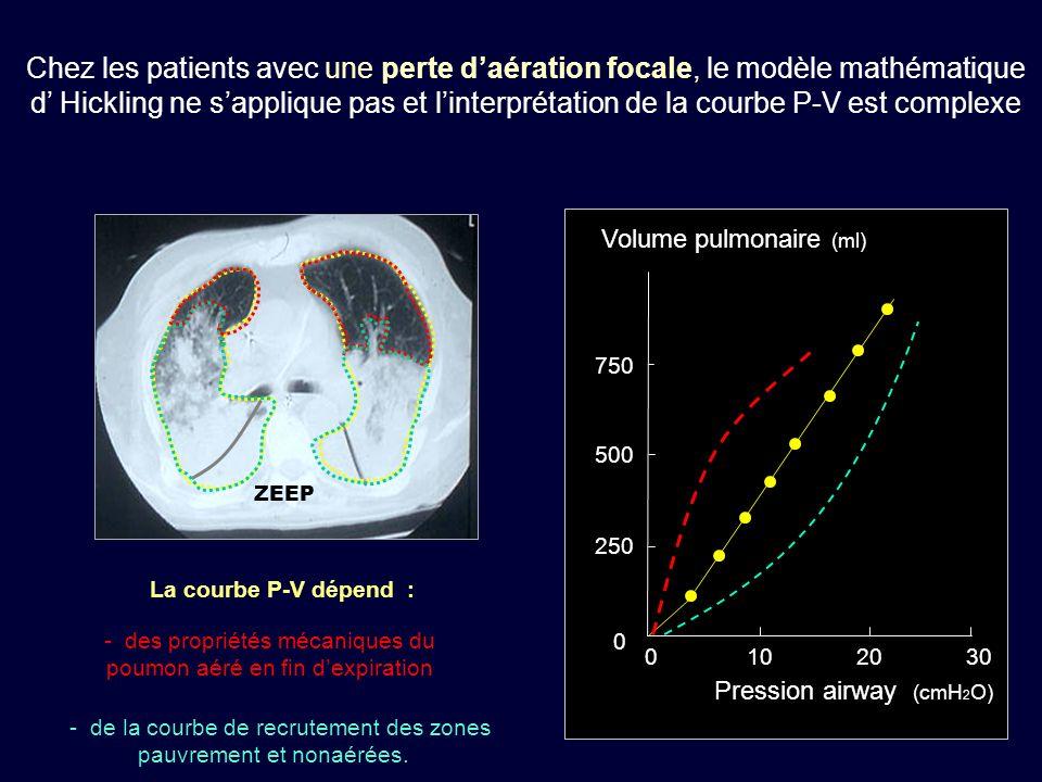 Chez les patients avec une perte d'aération focale, le modèle mathématique d' Hickling ne s'applique pas et l'interprétation de la courbe P-V est complexe