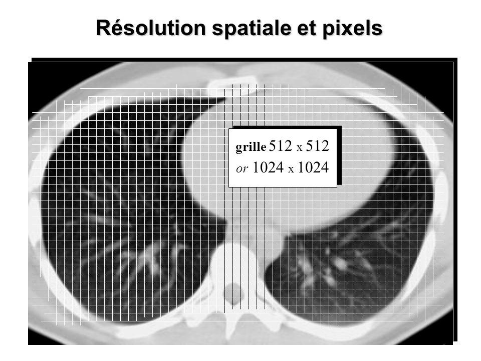Résolution spatiale et pixels