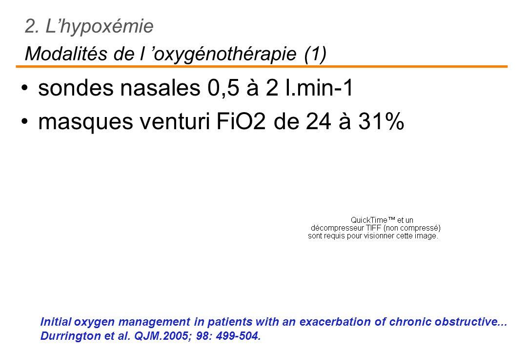 Modalités de l 'oxygénothérapie (1)