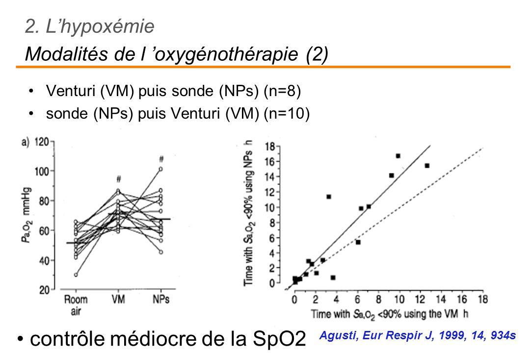 Modalités de l 'oxygénothérapie (2)