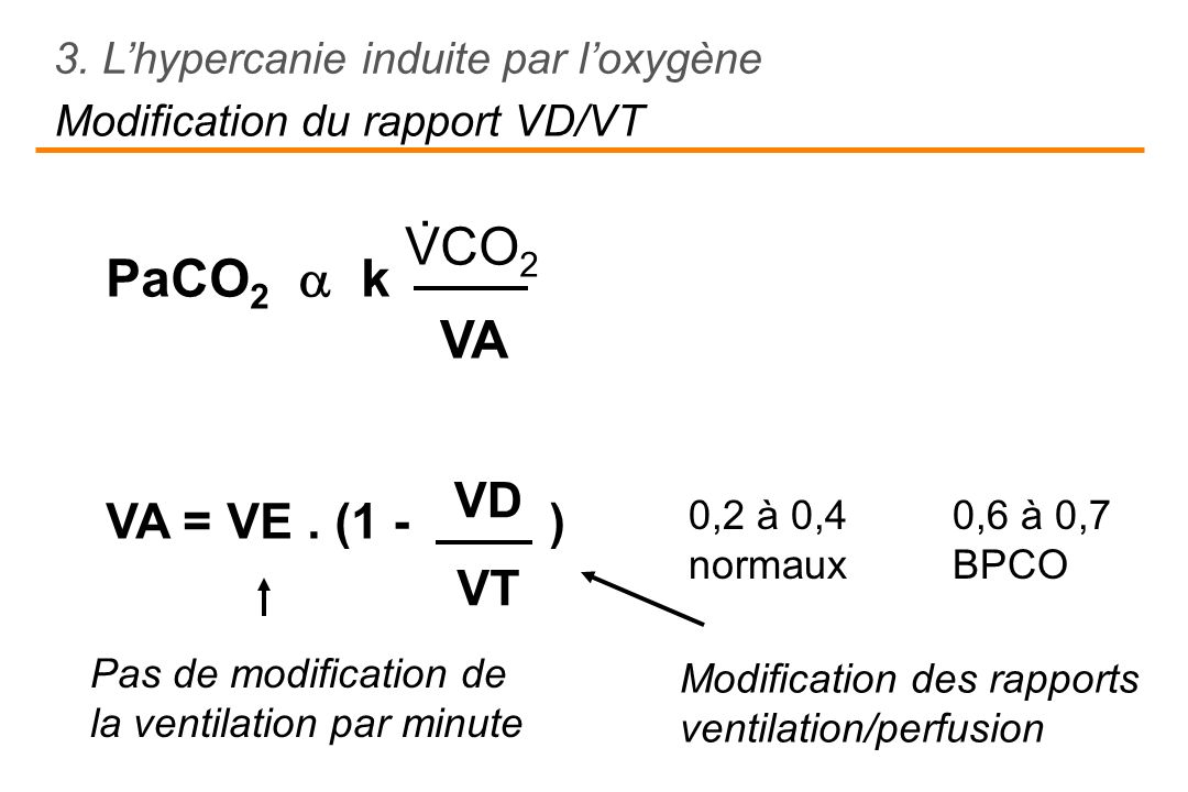 Modification du rapport VD/VT