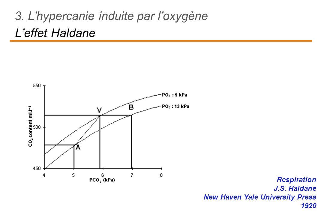 3. L'hypercanie induite par l'oxygène L'effet Haldane