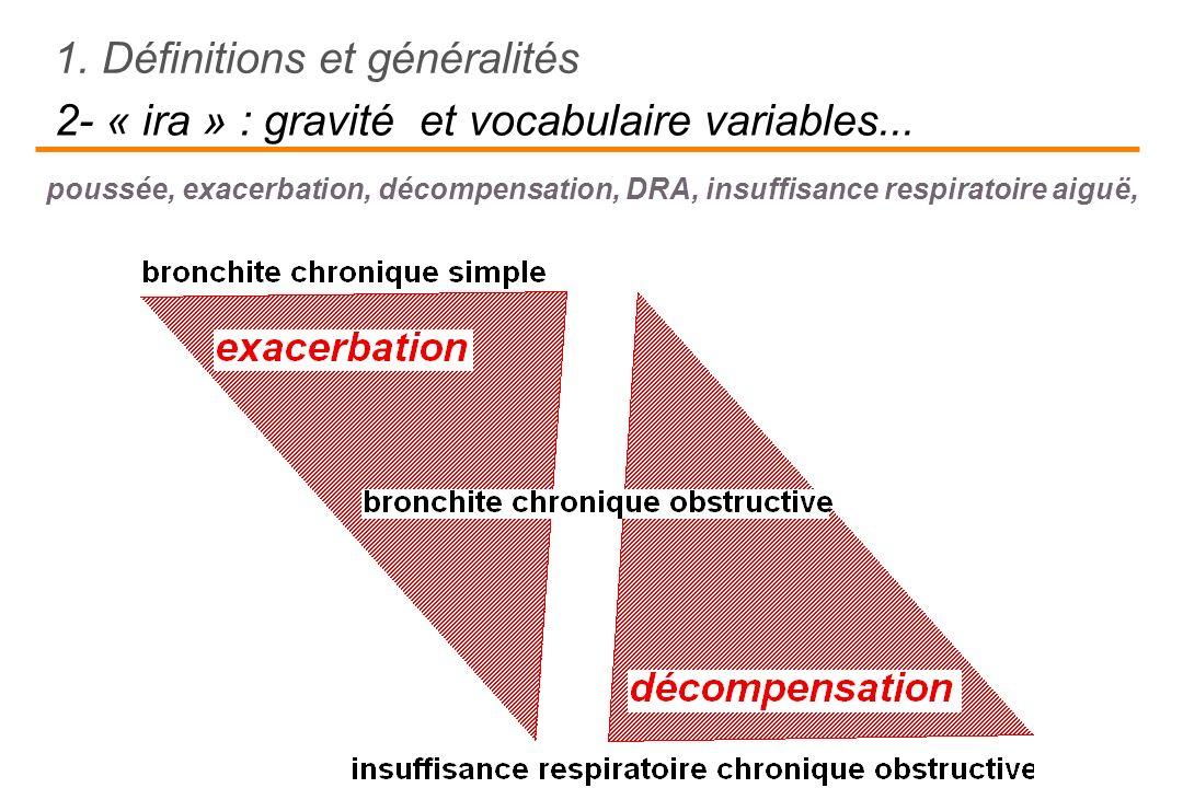 2- « ira » : gravité et vocabulaire variables...
